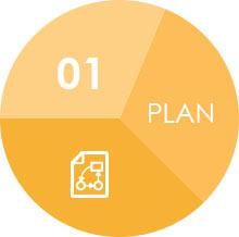 01: Plan