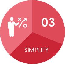 03: Simplify